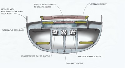 Concept for conversion aft cross-section