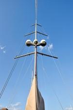 WAYRA 14 Mast