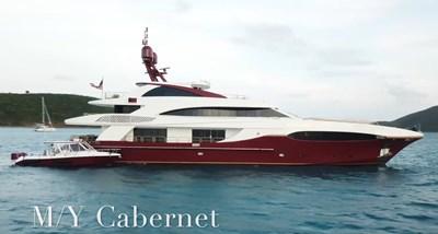 Cabernet Profile