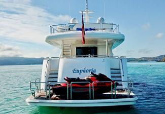 Euphoria 3 Euphoria 2012 HORIZON RP97 Motor Yacht Motor Yacht Yacht MLS #249235 3