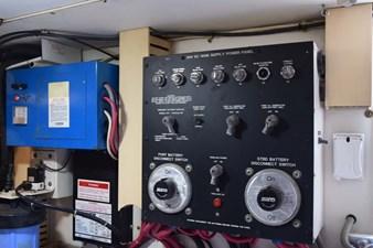 DC Power Panel