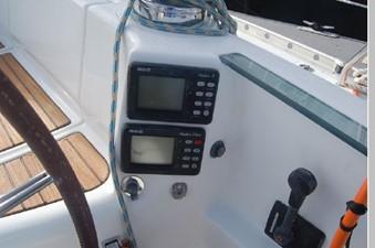 Cockpit Auto Pilot, GPS