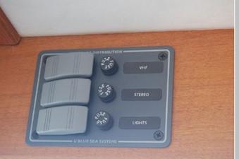 DC Electrical distribution panel