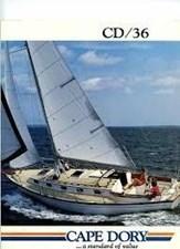 Sea Angel 63 146