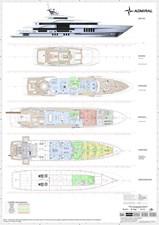 Admiral 65m U Force 4 large_2614429