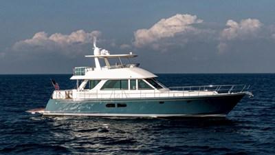 Ocean 63 0 Ocean 63 profile