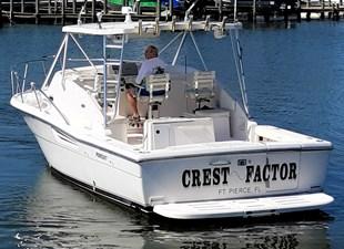 Crest Factor 264801