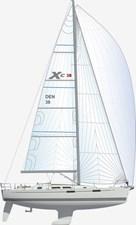 Xc_38_sailplan-387x640