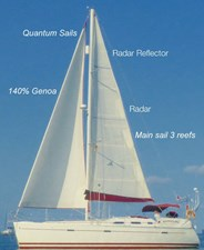 Labelled sail plan