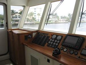 Helm Port Console
