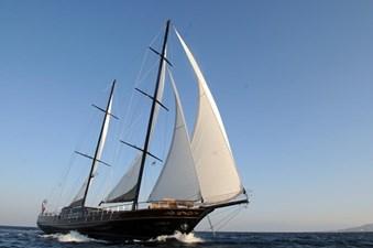 Gora sailng