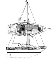 Papillion 22 23