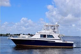 Farbrengen 0 102 Port Profile