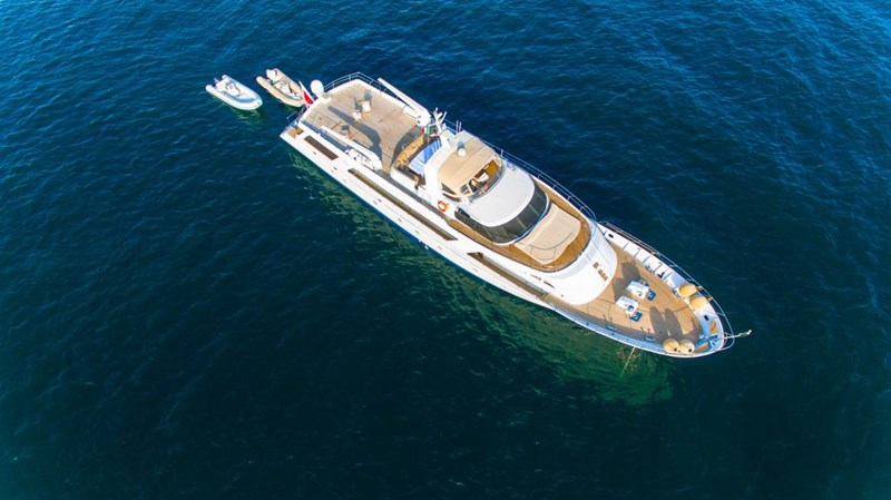 India_Benetti_overview
