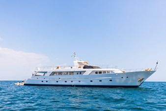 India_Benetti_yacht