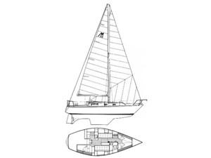 Morgan 32 1 2
