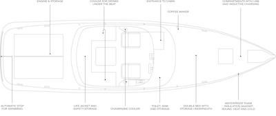 Sarvo37 18 layout-top-more-min