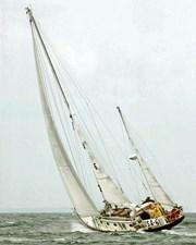 MIDNIGHT 20  Sailing