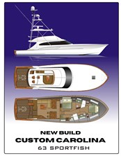 New Build 1 New Build 2022 CUSTOM CAROLINA Convertible Sport Fisherman Yacht MLS #273724 1