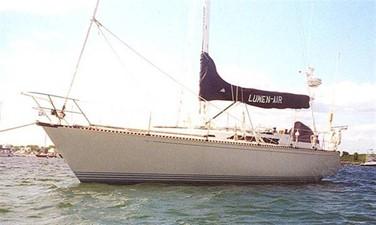 Lumen-Air 0 Profile