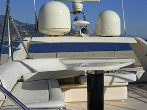 70' Riva Dolce Vita 2100 8 Flybridge Aft