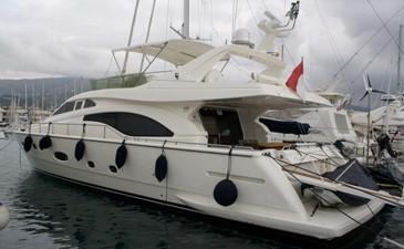 68' Ferretti 680 0 profile
